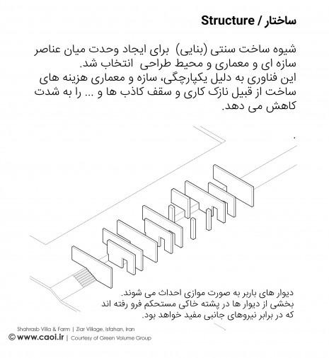 shahrasb 2 DIAGRAMS