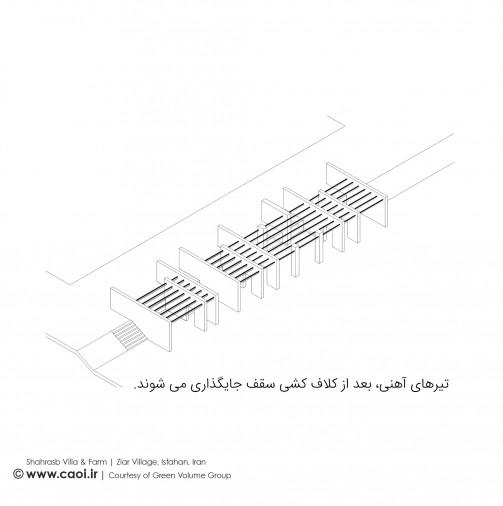 shahrasb 3 DIAGRAMS