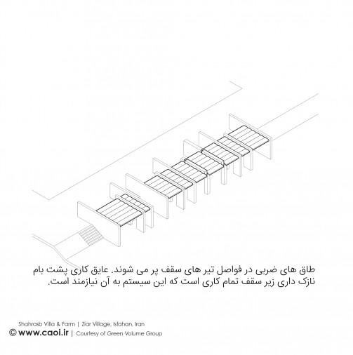 shahrasb 4 DIAGRAMS