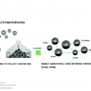 A few drops pavilion Diagrams  8