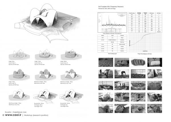 Kooshk research pavilion Student Research Workshop Documents  13
