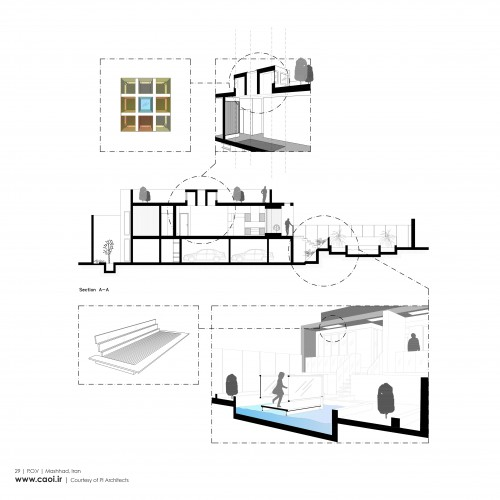 Diagram 29 POV A house renovation project in Mashhad by PI Architects